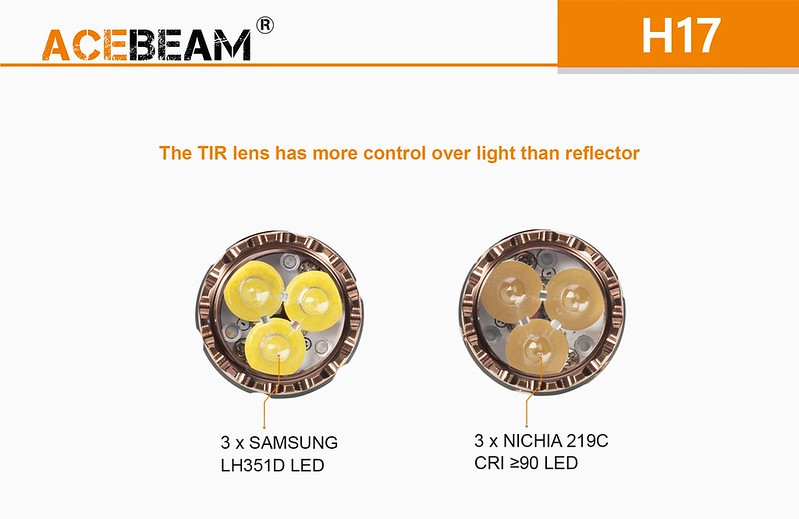 ACEBEAM H17 頭燈-3