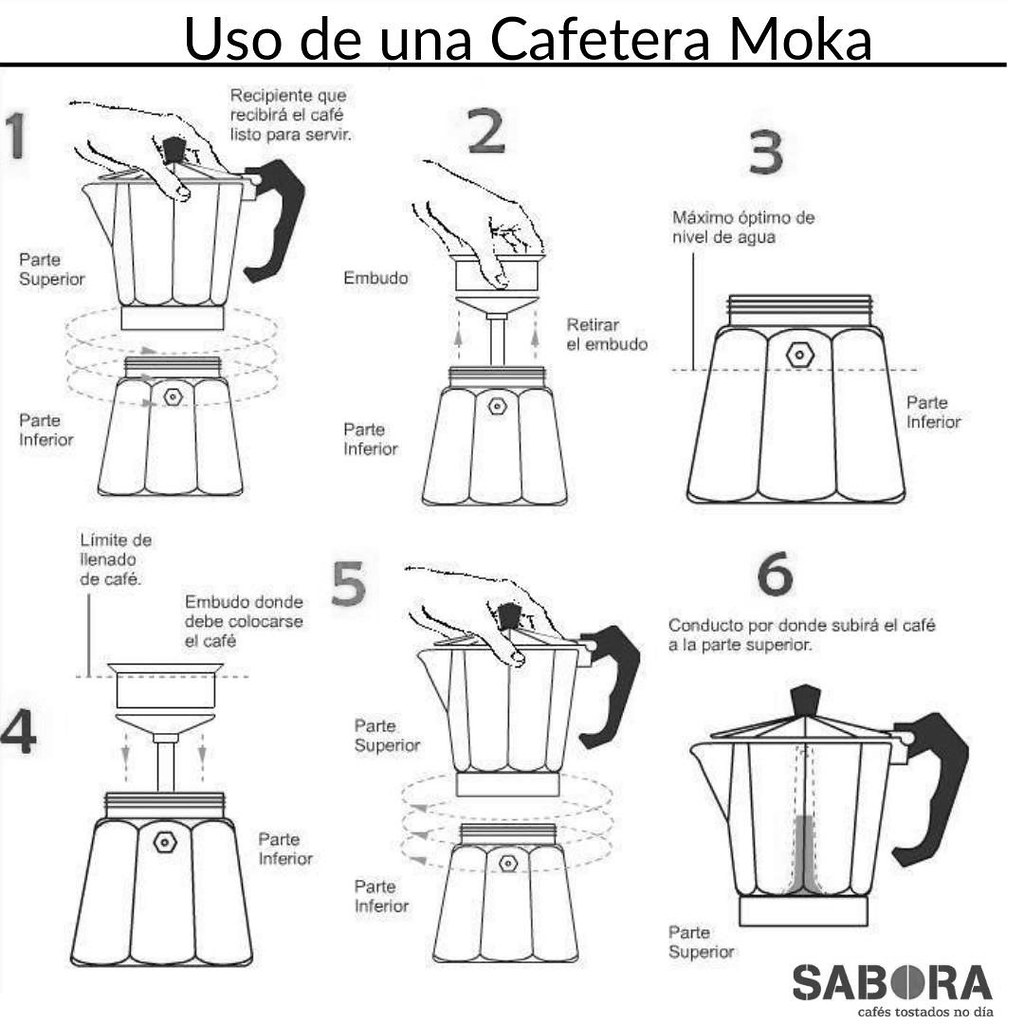 Uso de la cafetera moka