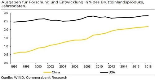 dothi_GDP_Trungcong
