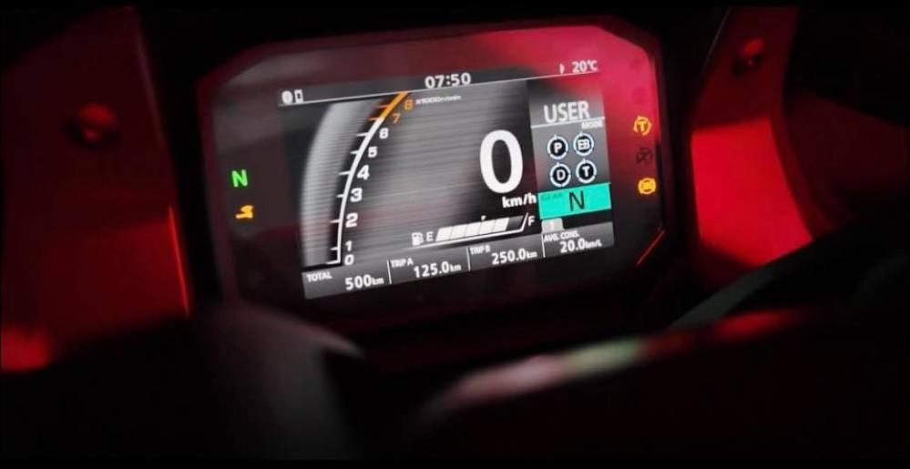 Honda Forza 750 TFT