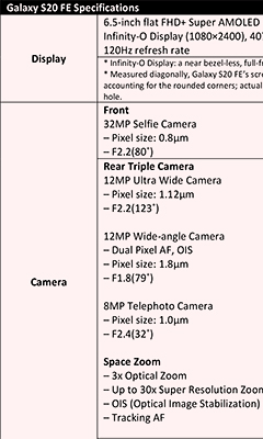 Technical specifications of the Samsung Galaxy S20 FE.