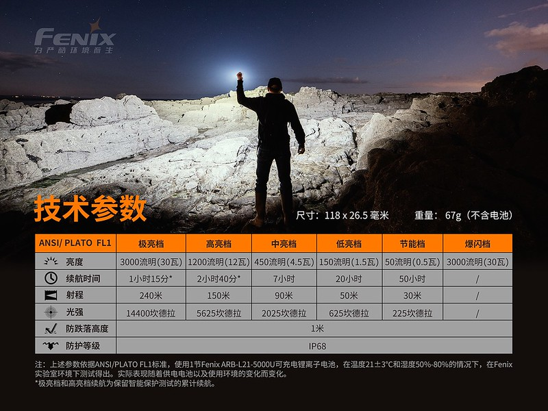 FENIX E35 V3.0 3000流明 超亮便攜EDC手電筒  -14