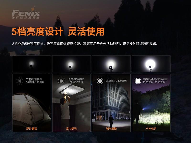 FENIX E35 V3.0 3000流明 超亮便攜EDC手電筒  -3