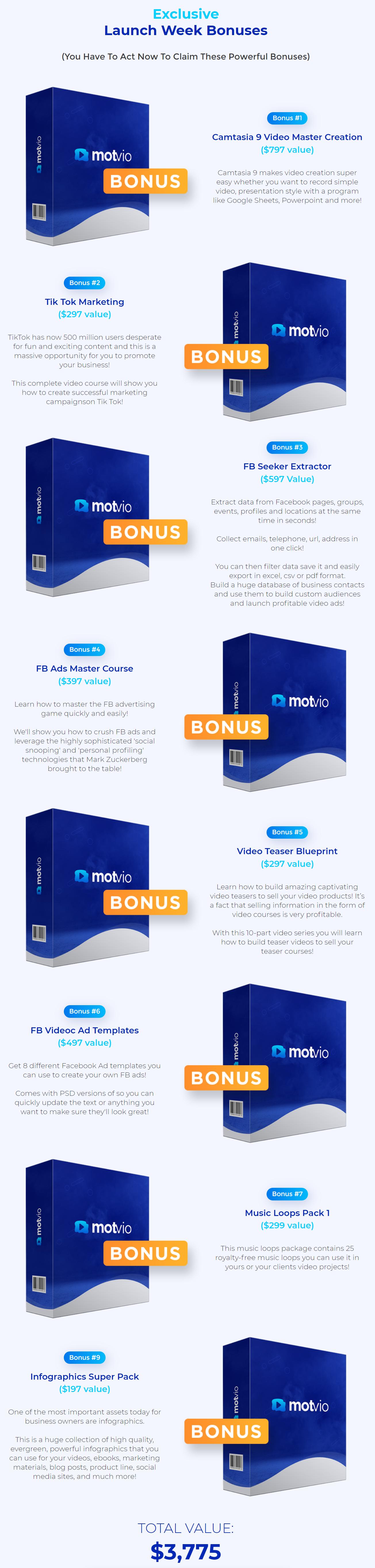 Motvio-bonus