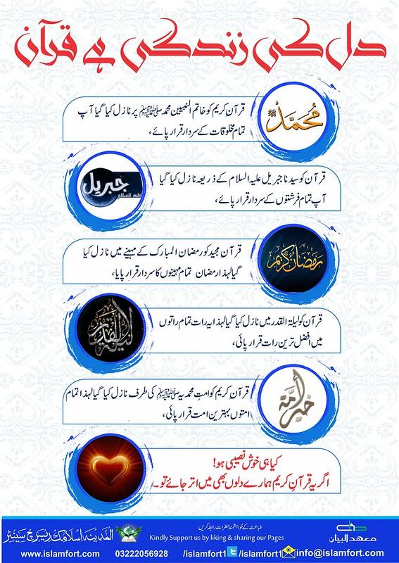 Quran nd heart