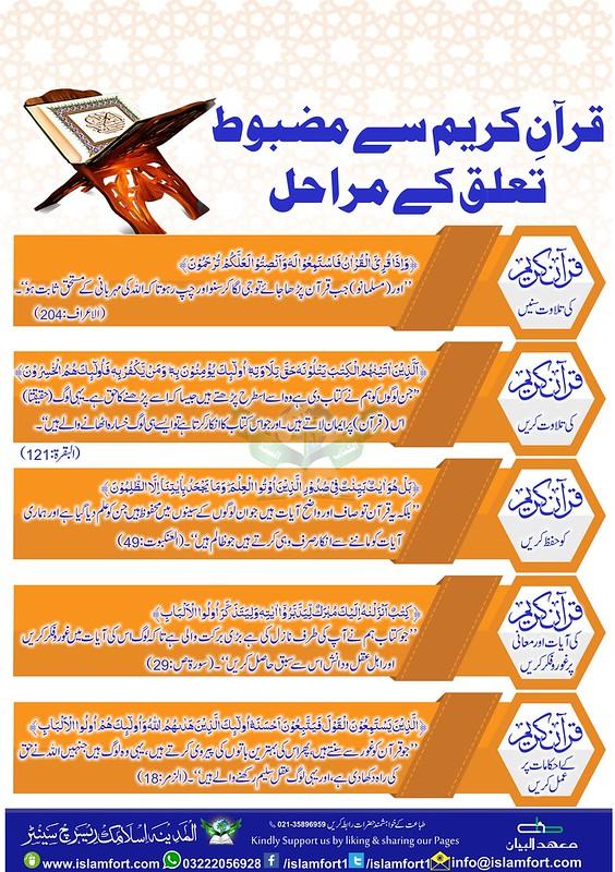 Quran Kareen Se Talluq
