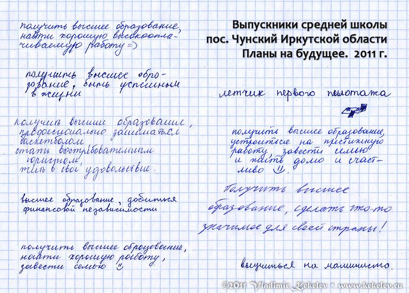 Выпускники. Планы на будущее. 01. 2011