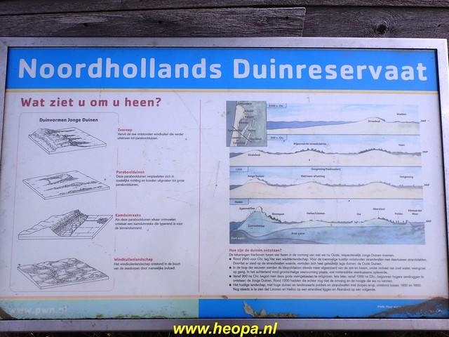 2020-09-30 Egmond - Bergen   aan Zee 28 km (4)