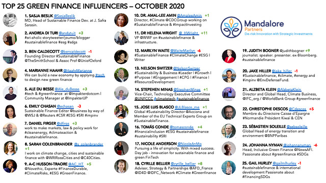 200929 GreenFinance_Influencers_Oct_V1