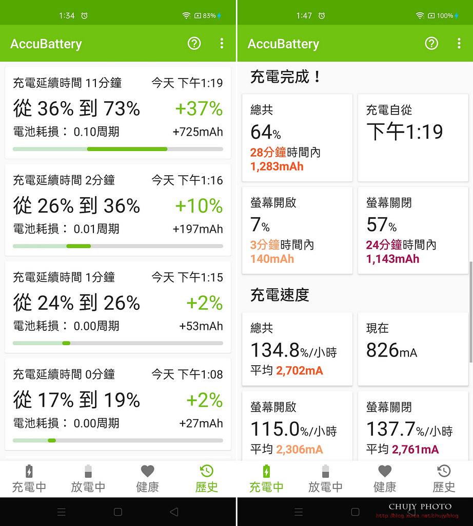 (chujy) realme X50 Pro,50倍奉還! - 45