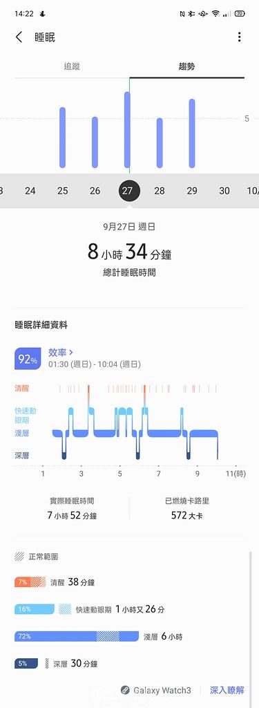 [K]Samsung Galaxy Watch3,手腕上的貼心助理