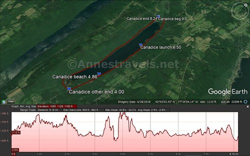 Visual trail map and elevation profile for the loop around Canadice Lake, New York