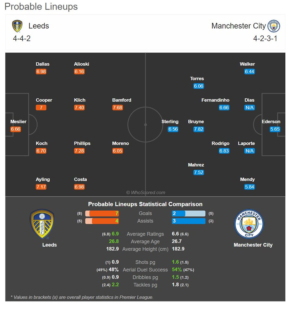Probable match lineup on Match of the Day: Chelsea Vs Crystal Palace