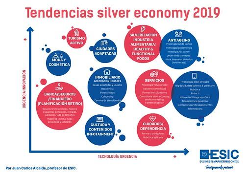 Silver Economy: La nueva e innovadora economía de las personas mayores