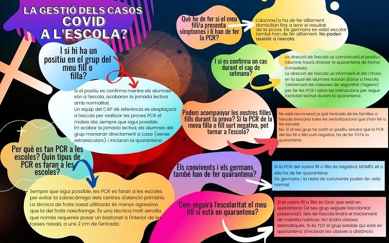 gestió de casos covid