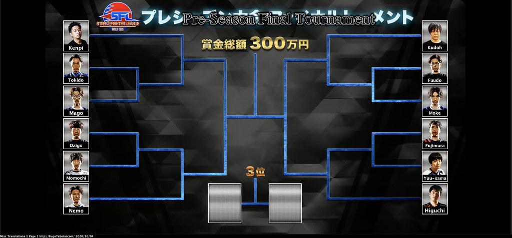 2020 JP SFL Preseason final tournament bracket