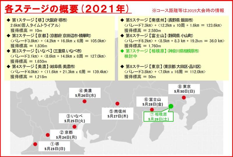 ツアー・オブ・ジャパンの概要_2020-10-05