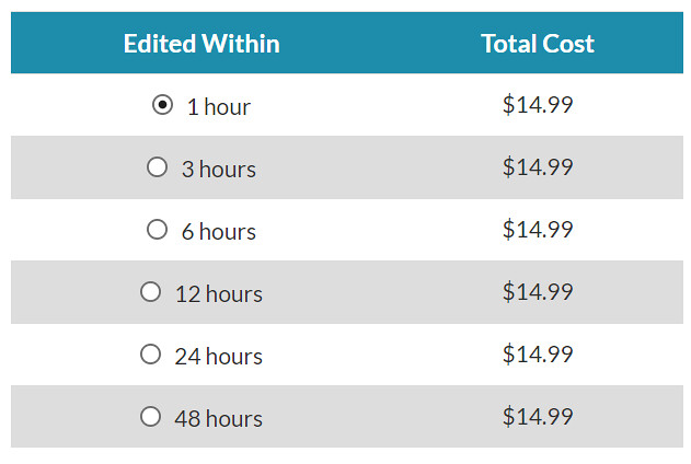 Prices for editing
