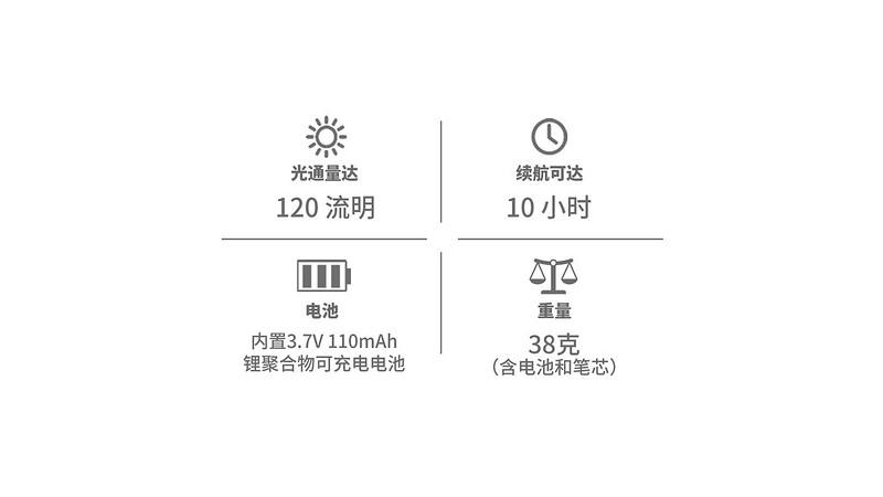 OLIGHT OPEN 2 筆燈 130流明 -8