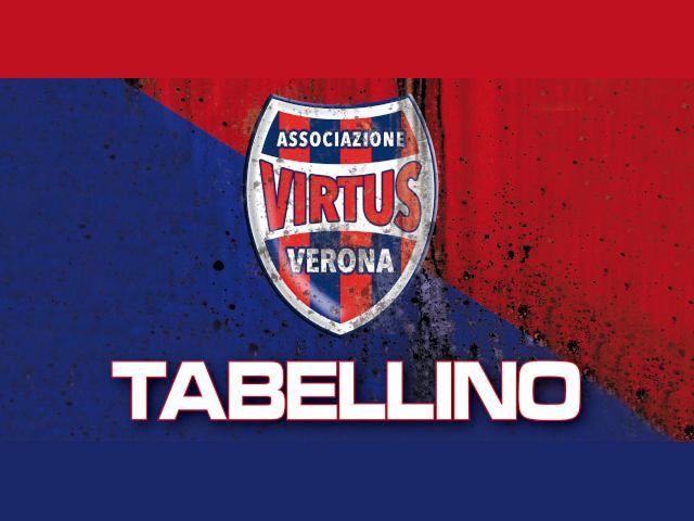 Virtus Verona-Modena