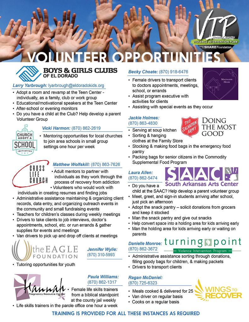 VolunteerOpportunities 2020.indd