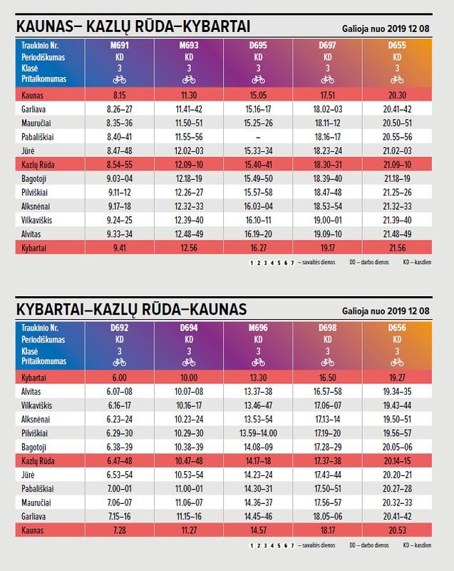 kaunas-kybartai 2020-02