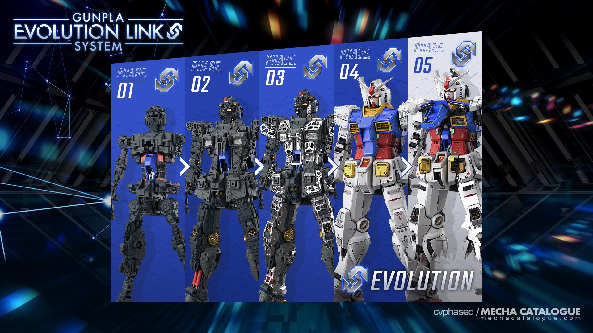 Unleashing Gunpla from its Limits! Perfect Grade Unleashed RX-78-2 Gundam