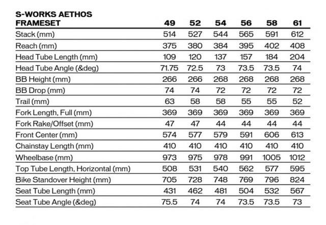 2021-specialized-aethos-geometry-1