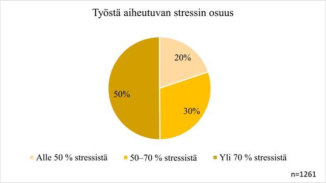 leadis_opetusala_stressi1-1280x720