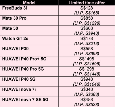 Huawei's 10.10 promotions for its devices will be available daily 10 October on Lazada and Shopee, while stocks last. Log on to the Lazada and Shopee app to enjoy the flash deals.