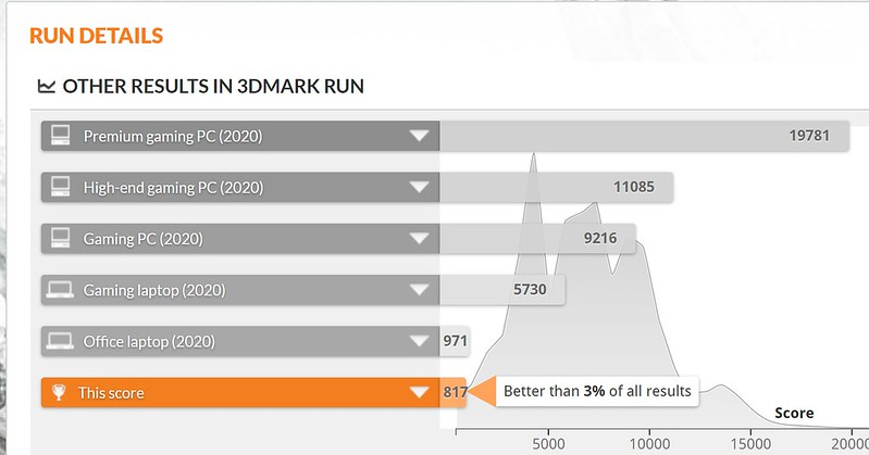 XPS13-9300-3DMARK-TIMESPY-COMPARE