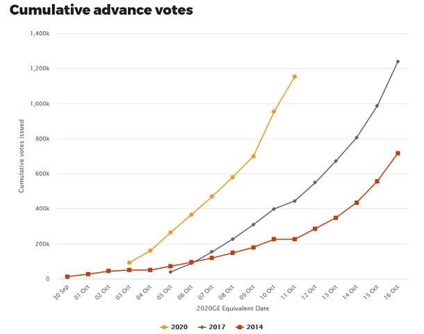 2020advancevote-1