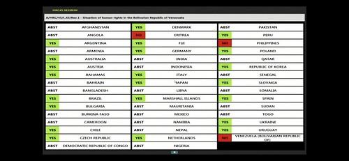 Carlos Alberto Montaner: Sanctions and Rewards on Venezuela @CarlosAMontaner