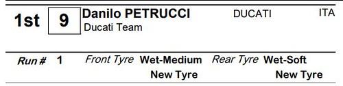 Petrucci Tire
