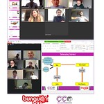 Bunguo - Telefonda Satış Teknikleri