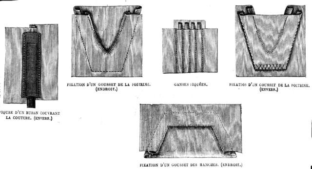 Façon de construire un corset, La Mode Illustrée 1869