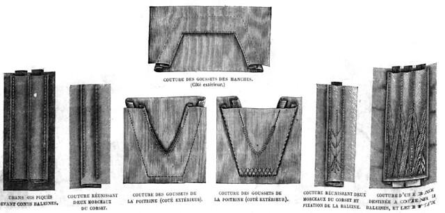 Coudre un corset, La Mode Illustrée 1872