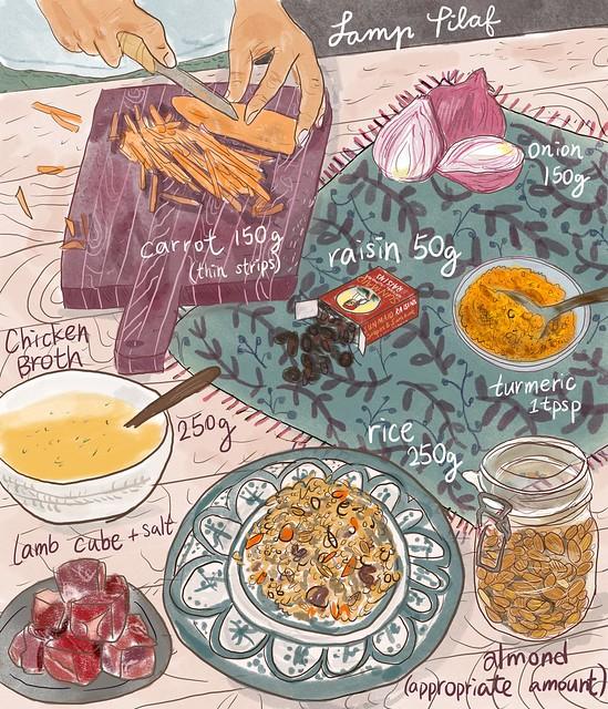 Illustrated recipe of Lamb Pilaf