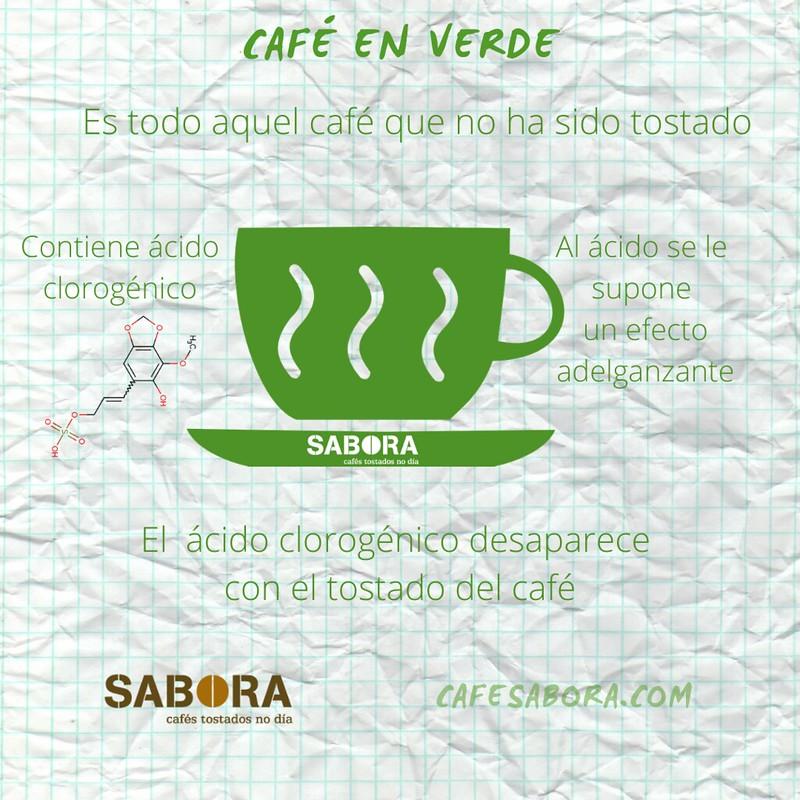 Explicación de lo que es el café verde