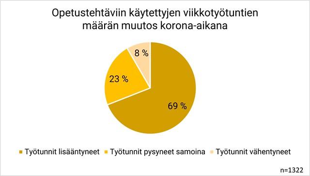 leadis_opetusala_tyoajan_muutos-1024x580