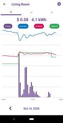 Mysa Sensor Data