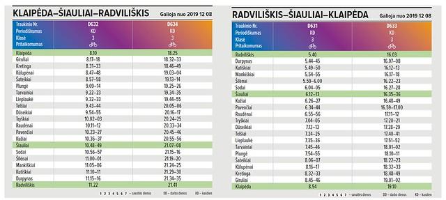 Klaipeda-Radviliskis 2020-02