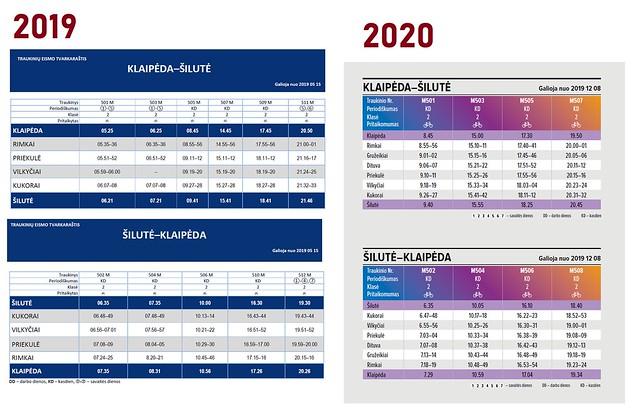 Klaipeda-Silute 2020-02