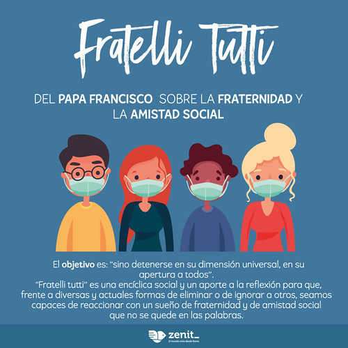 """Encíclica del Papa Francisco """"Fratelli tutti"""""""