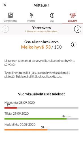 analyysi_liikunta