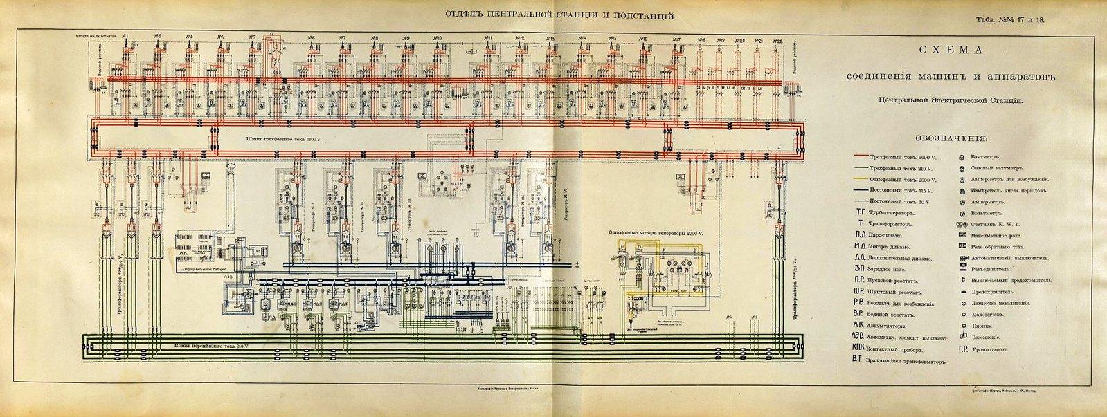 19. Центральная электрическая станция. Схема соединения машин и аппаратов