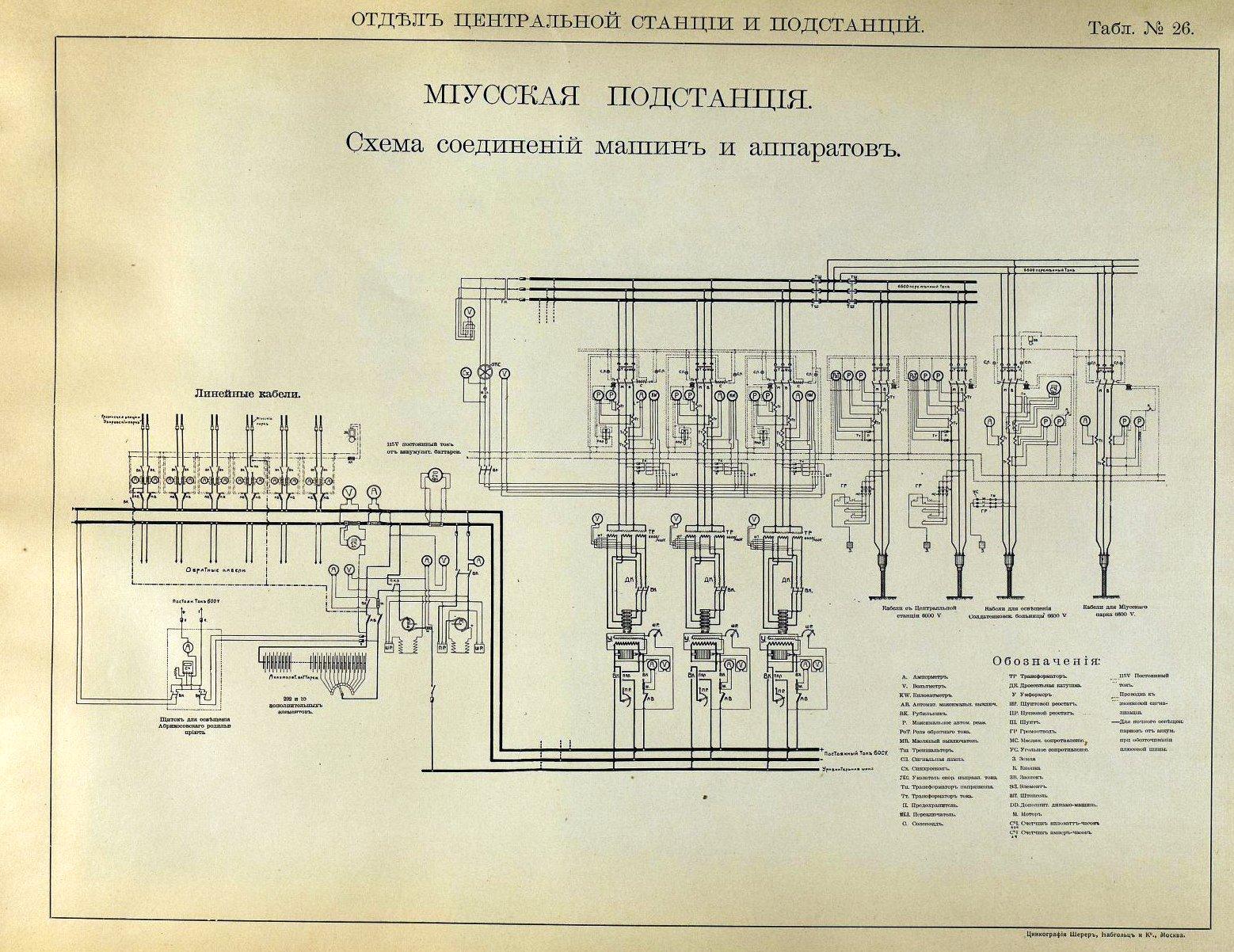 27. Миусская подстанция - схема соединений машин и аппаратов