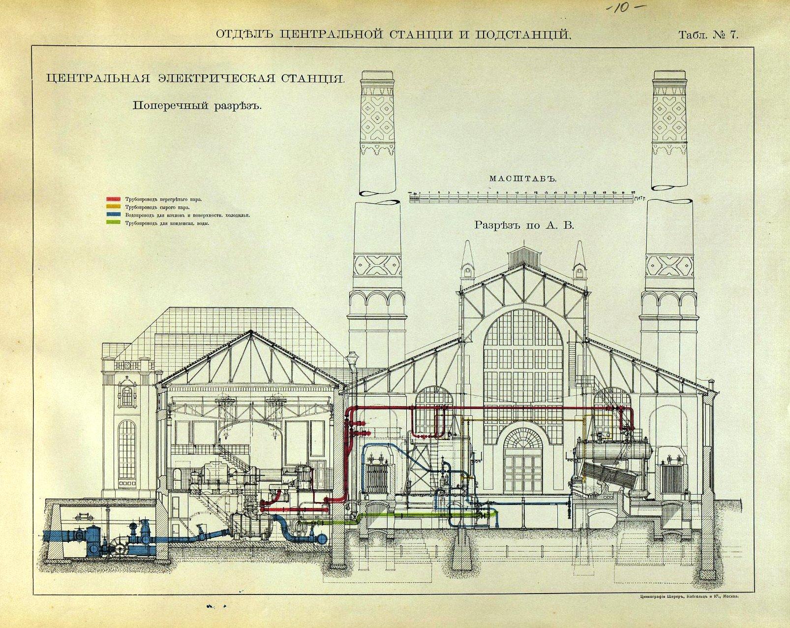 10. Центральная электрическая станция. Поперечный разрез