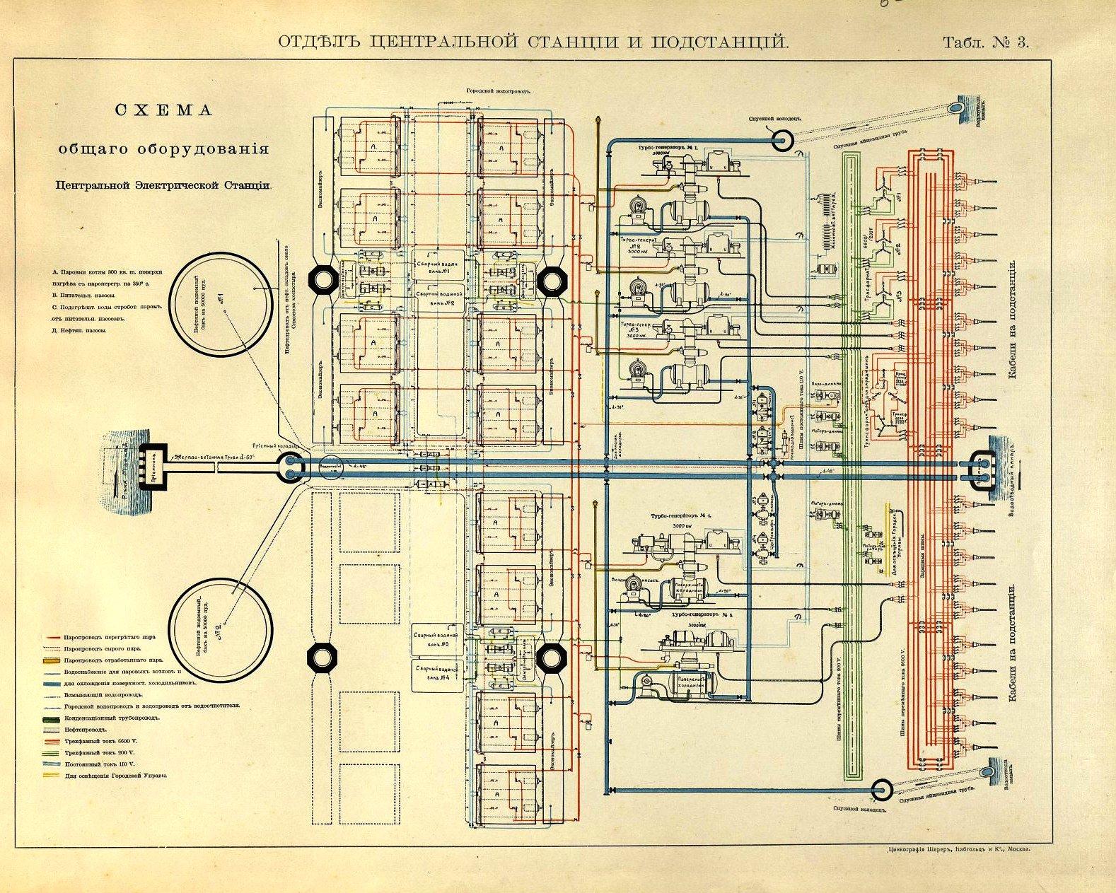 06. Центральная электрическая станция. Схема общего оборудования