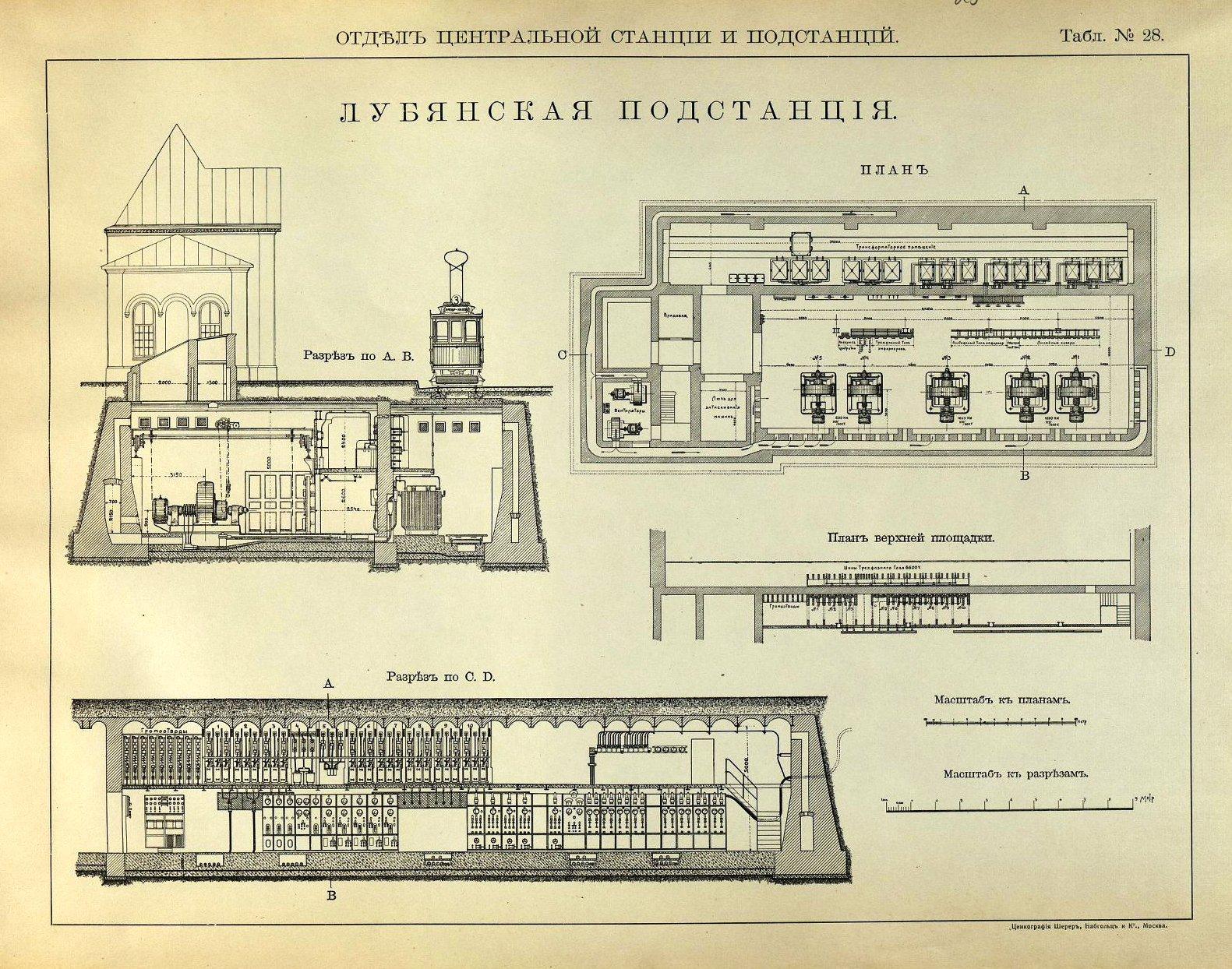 29. Лубянская подстанция - план и разрез
